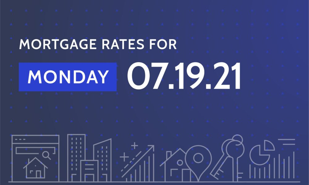 Today's Mortgage Rates & Trends - Cassh 24 sg